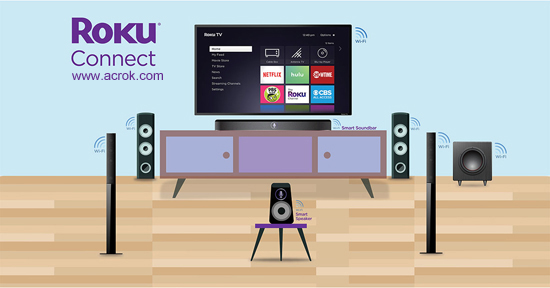 watch iTunes movies on TCL 2018 Roku TV